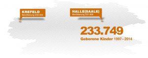 Deutsches IVF-Register: geborene Kinder in Deutschland 1997-2014